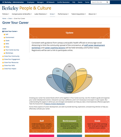 Screenshot of Grow Your Career page on People 7 Culture site