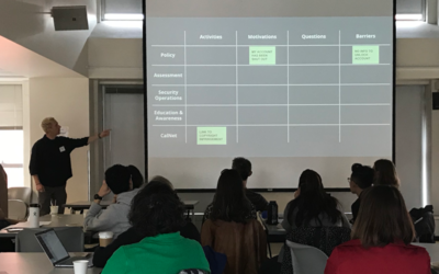 UCD workshop photo
