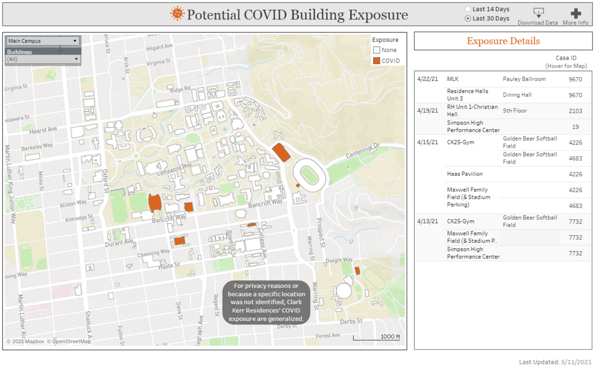 screenshot of Workplace Exposure dashboard