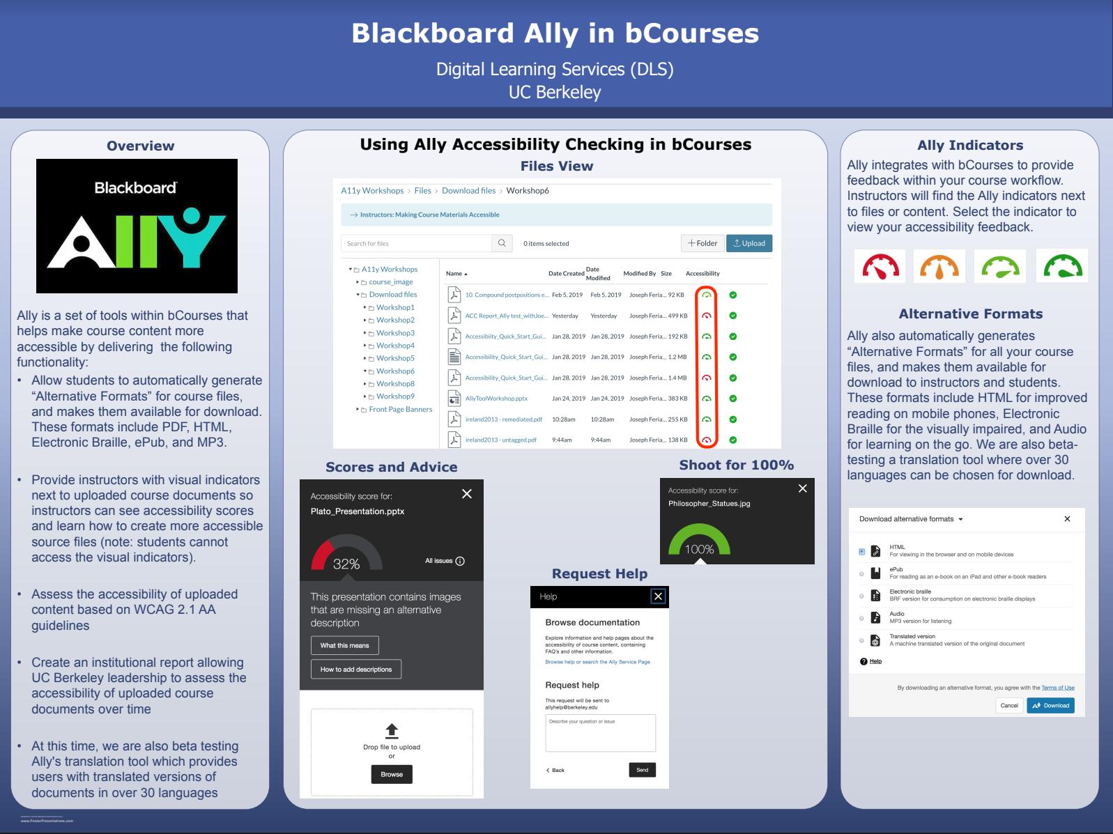 image of Blackboard Ally poster