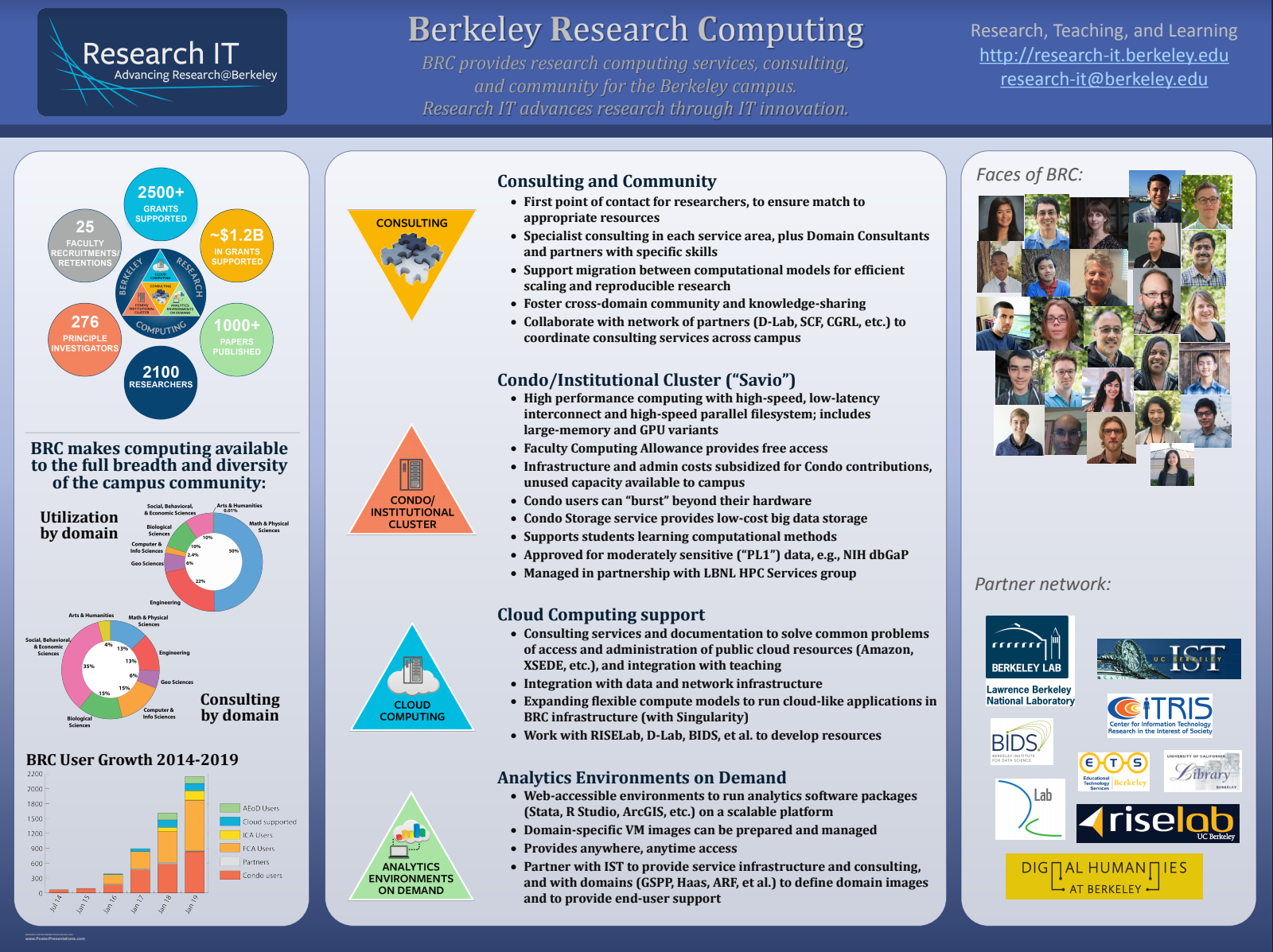 image of BRC poster
