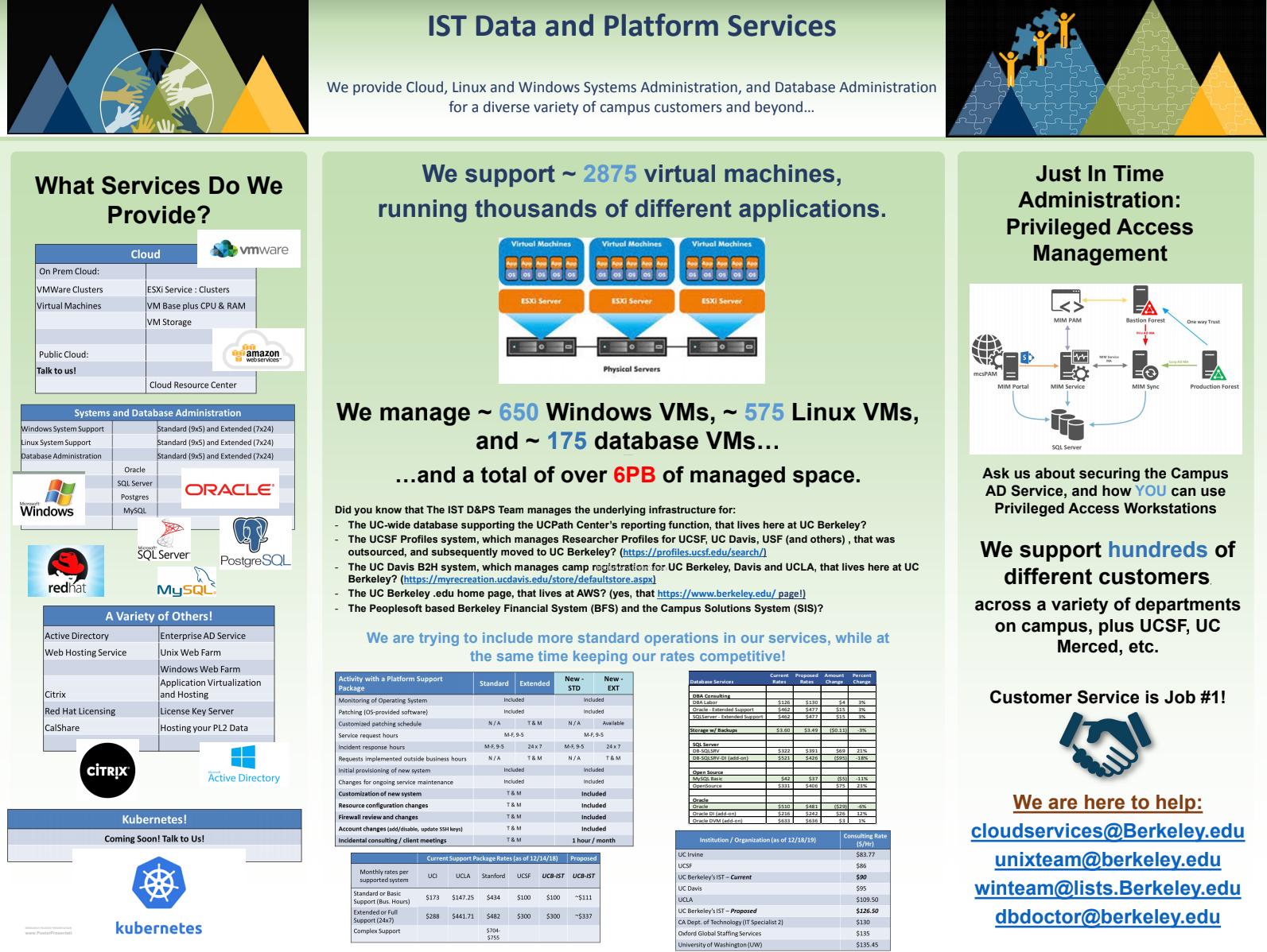 image for Data Platforms poster