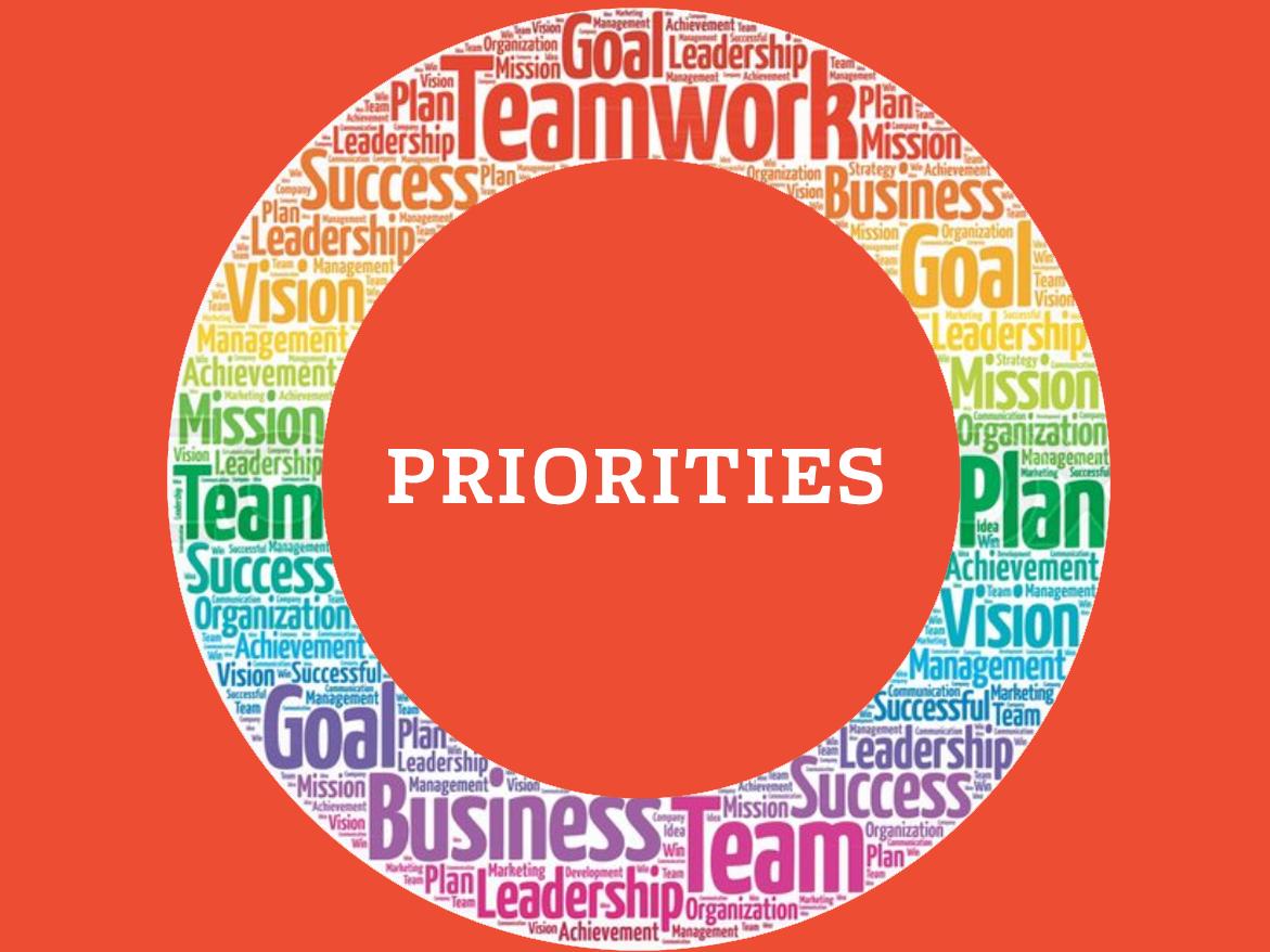 priorities circular graphic