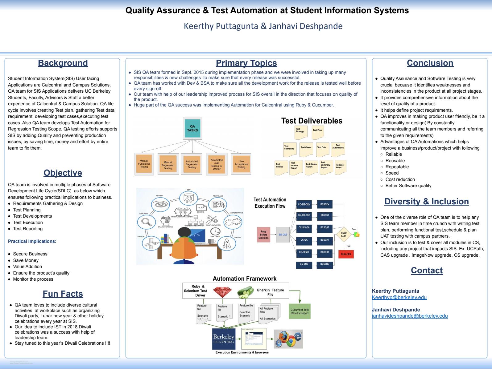 image for SIS QA poster