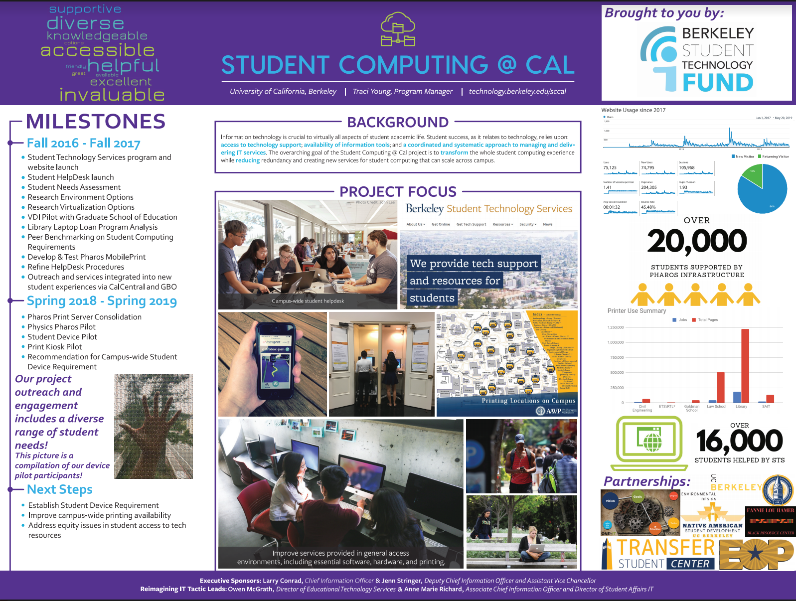 image for Student Computing @ Cal poster