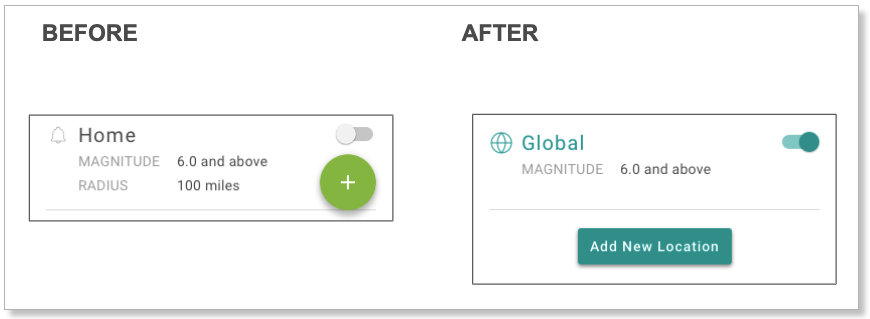 Before and After example of interactive widget