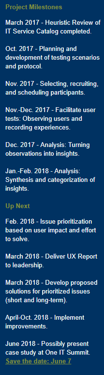 UX Testing Project Milestones