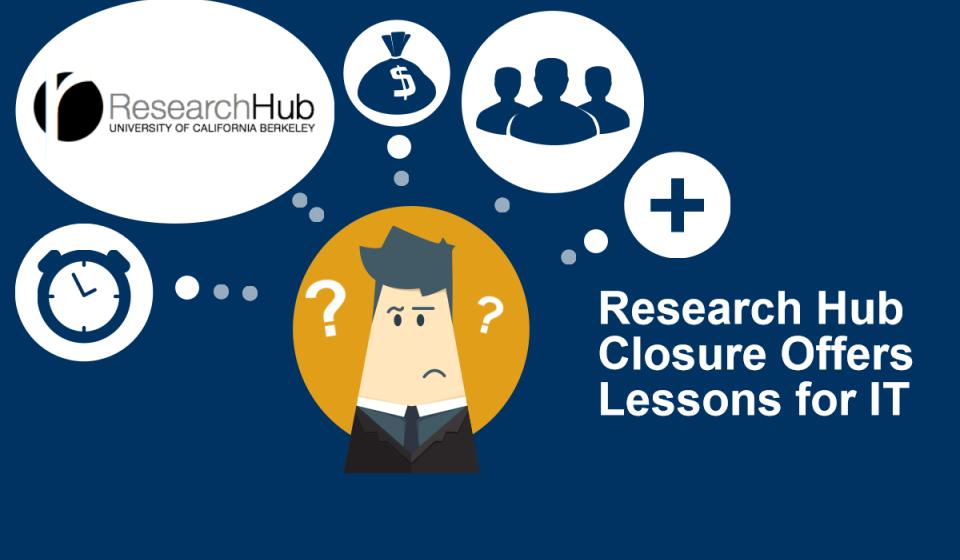 Research Hub