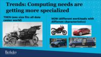 Slide 21 from CIO Open Forum