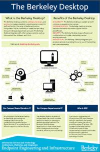 Berkeley Desktop poster image
