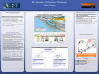 IST Business Continuity poster image