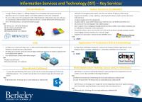 image for IST platform services