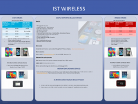 IST wireless poster image