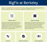 thumbnail for Big Fix poster