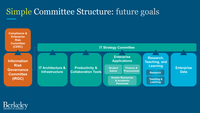 image of Slide 21 of the presentation deck
