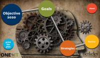 home page image for strategic plan