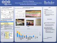 mBA Experience Mapping ETS poster image