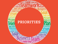 priorities circular graphic