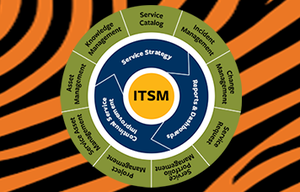 ITSM Tiger Team graphic