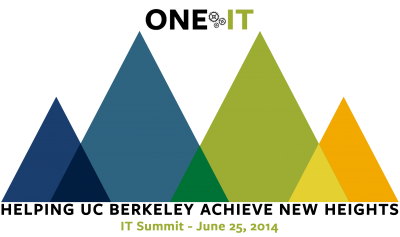 IT Summit graphic